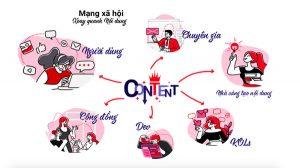 Những tính năng nổi bật của mạng xã hội Lotus